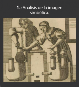 Análisis de la imagen simbólica